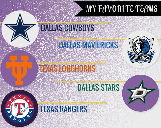 Nicki's Favorite Sports Teams